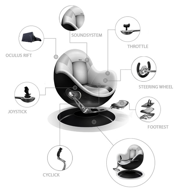 Der beste Sessel der Welt: Der MAGNO© Seat
