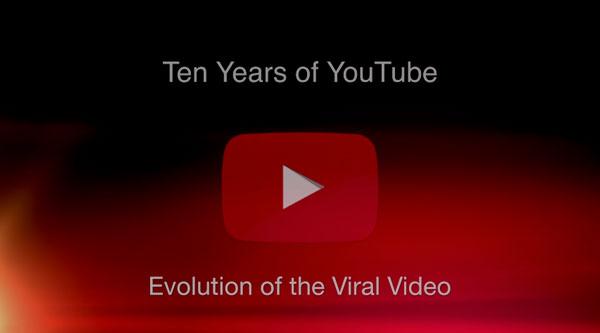 Nachträglich zum Geburtstag: Die viralsten Videos auf Youtube | Lustiges | Was is hier eigentlich los?