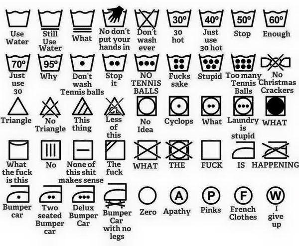 Die Bedeutung von Waschsymbolen | Was gelernt | Was is hier eigentlich los? | wihel.de