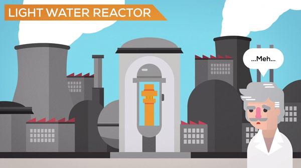 Kernenergie erklärt