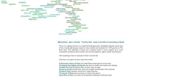 Die Music Genre Map | Musik | Was is hier eigentlich los? | wihel.de