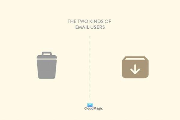Die zwei Arten der E-Mail-Nutzer | Nerd-Kram | Was is hier eigentlich los? | wihel.de