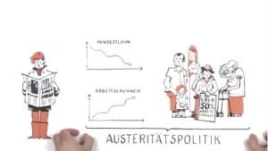 Die Griechenland-Krise für Dummies | Was gelernt | Was is hier eigentlich los? | wihel.de
