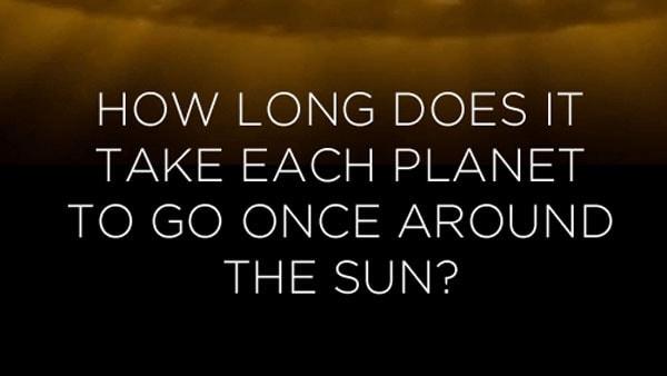 Die Sonnenumrundungen unserer Planeten visualisiert