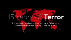15 Jahre Terror visualisiert | WTF | Was is hier eigentlich los? | wihel.de