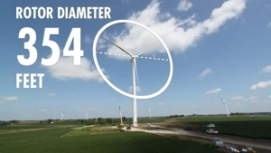 Der Aufbau eines Wind-Rads | Timelapse | Was is hier eigentlich los? | wihel.de