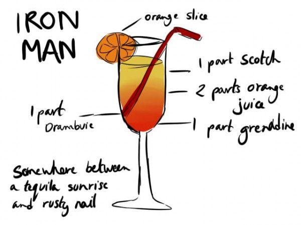 Bestimmt lecker: Die Avenger Cocktails | Essen und Trinken | Was is hier eigentlich los?