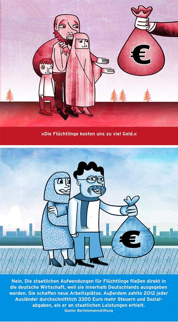 Bildkorrektur - Bilder gegen Bürgerängste | Design/Kunst | Was is hier eigentlich los?