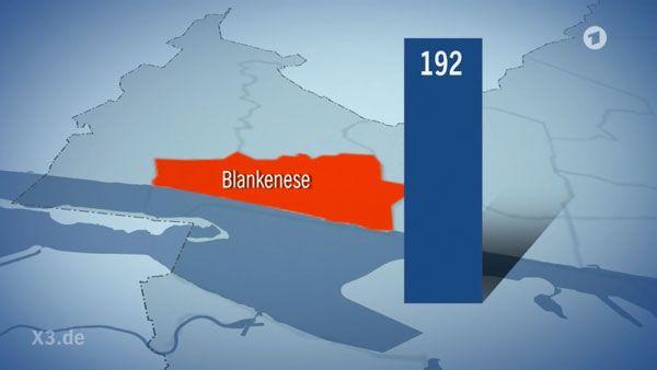 Realsatire in Hamburg: Blankeneser Flüchtlingsblockade | WTF | Was is hier eigentlich los?