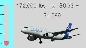 Warum ein Flug kostet, was ein Flug kostet | Was gelernt | Was is hier eigentlich los? | wihel.de