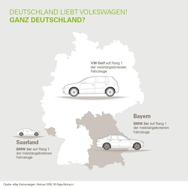 Es kann nur einen geben: Des Deutschen Lieblings-Gebrauchtwagen ist ... | sponsored Posts | Was is hier eigentlich los?