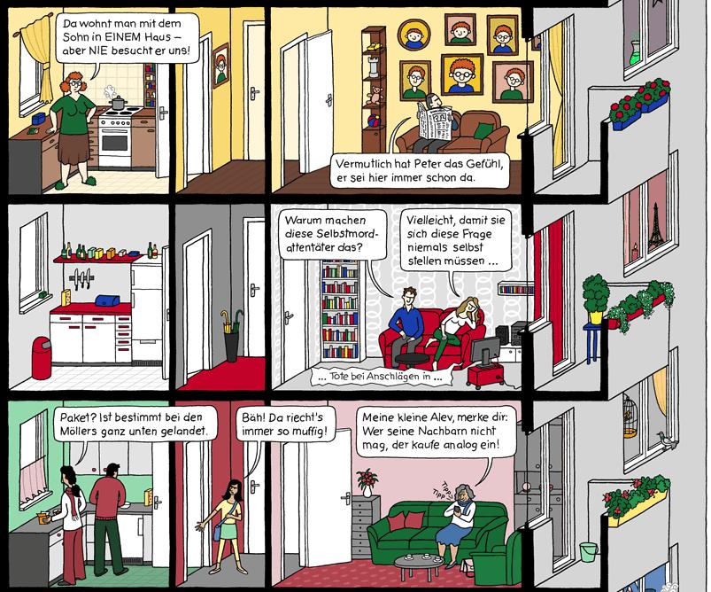 Das Hochaus - Ein Comic-Strip von Katharina Greve | Design/Kunst | Was is hier eigentlich los?