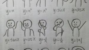 Aus dem Matheunterricht einer Waldorfschule | Lustiges | Was is hier eigentlich los? | wihel.de