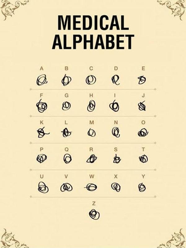 Das Mediziner-Alphabet | Lustiges | Was is hier eigentlich los?
