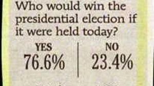 Wie es zum US-Wahlergebnis wirklich kam | Lustiges | Was is hier eigentlich los?
