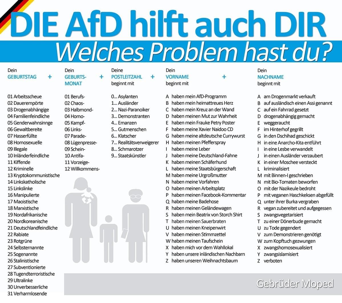 (Besorgter) Bürgerservice: Die AfD hilft auch dir - Welches Problem hast du? | Lustiges | Was is hier eigentlich los?