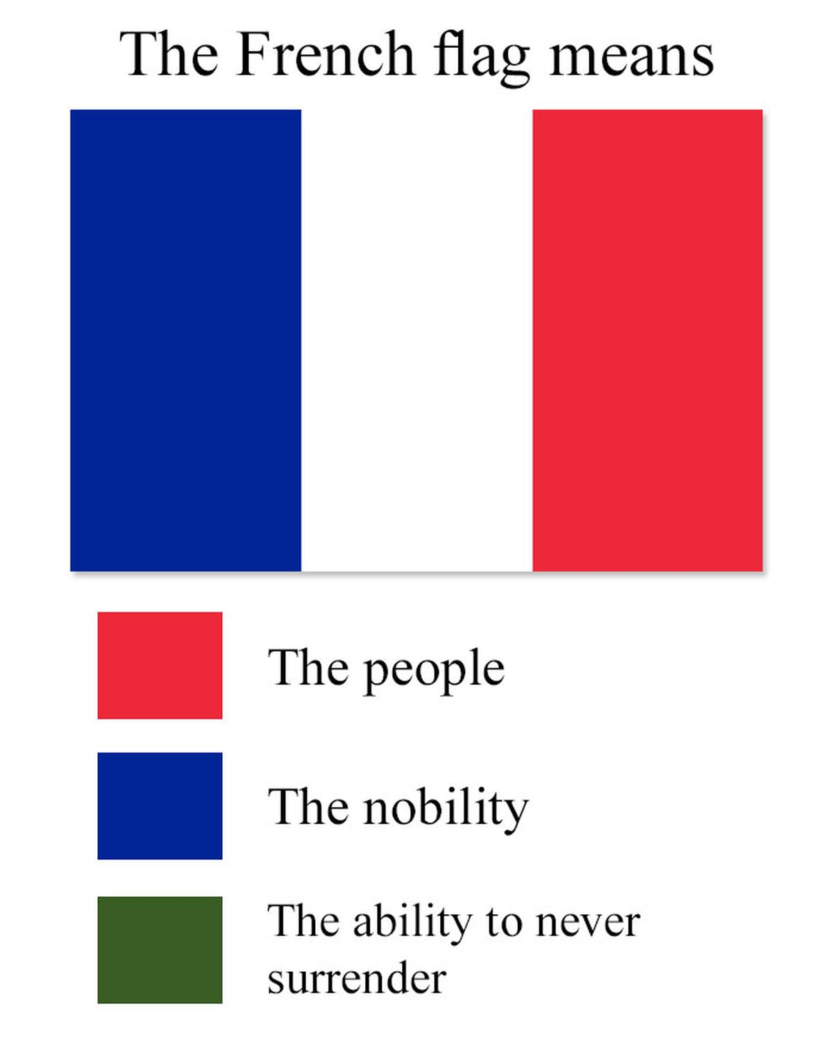 Die wahre Bedeutung von Landesflaggen | Lustiges | Was is hier eigentlich los?