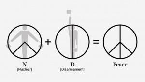 Wie das Peace-Symbol entstanden ist | Was gelernt | Was is hier eigentlich los?