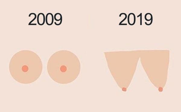 Witzige Beiträge zur #10YearChallenge   Lustiges   Was is hier eigentlich los?   wihel.de