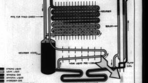 Wie ein Kühlschrank funktioniert: Eine Erklärung von 1939 | Zeitgeschichte | Was is hier eigentlich los?