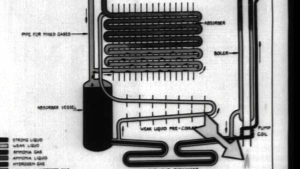 Wie ein Kühlschrank funktioniert: Eine Erklärung von 1939 | Zeitgeschichte | Was is hier eigentlich los? | wihel.de