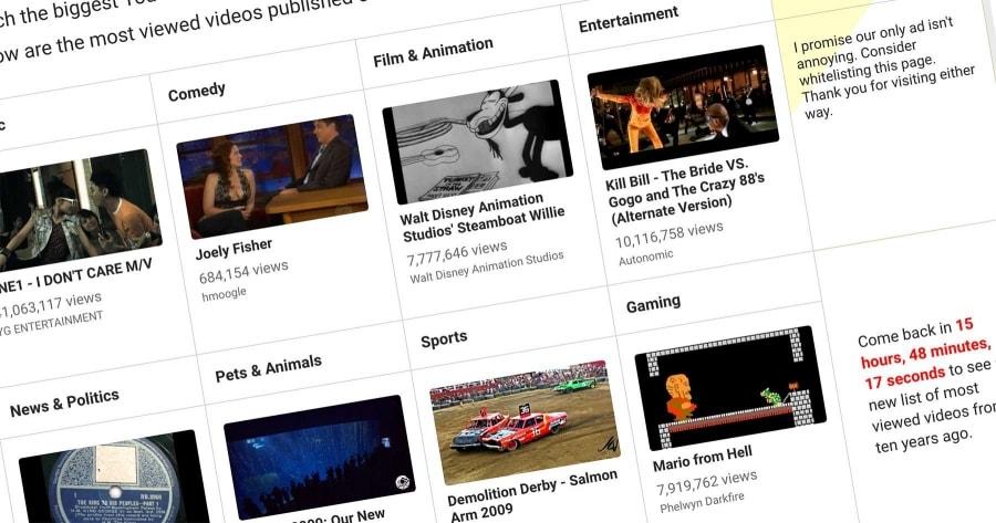 Die Top-Videos auf YouTube vor genau 10 Jahren | Zeitgeschichte | Was is hier eigentlich los?