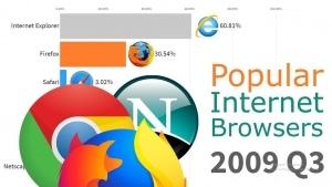 Die meistgenutzten Browser von 1996 – 2019 | Nerd-Kram | Was is hier eigentlich los?