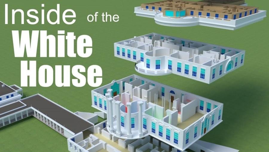 Wie es im Weißen Haus wirklich aussieht | Was gelernt | Was is hier eigentlich los?