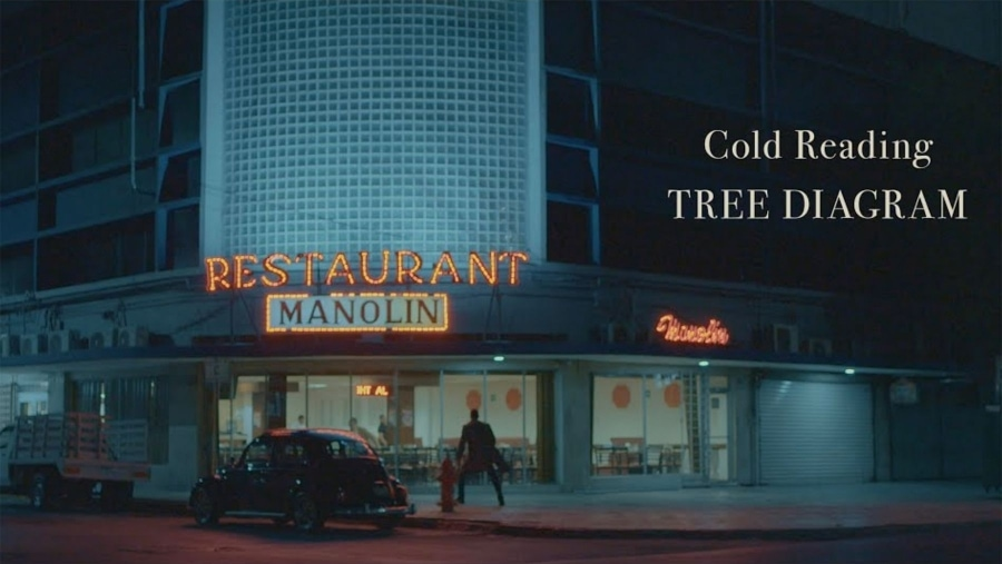 Cold Reading - Tree Diagram   Musik   Was is hier eigentlich los?