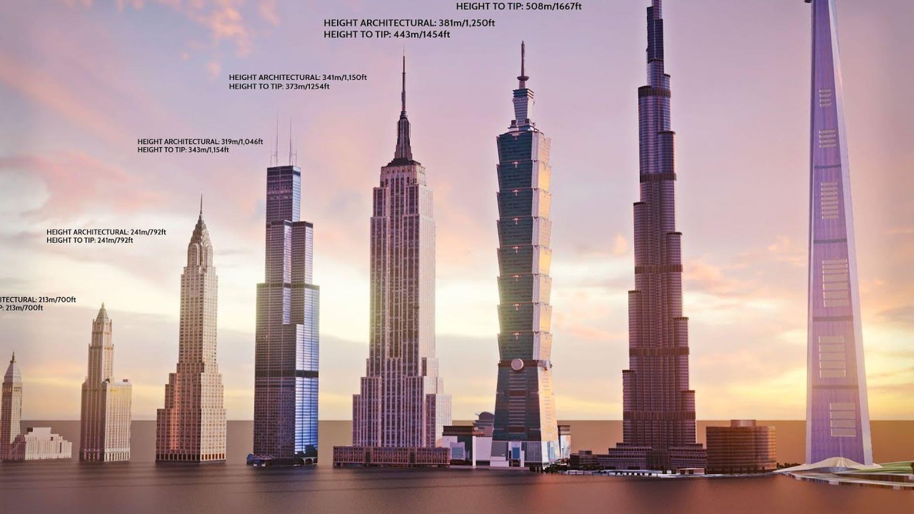 Die weltweit höchsten Gebäude von 1901 bis 2022 | Awesome | Was is hier eigentlich los?