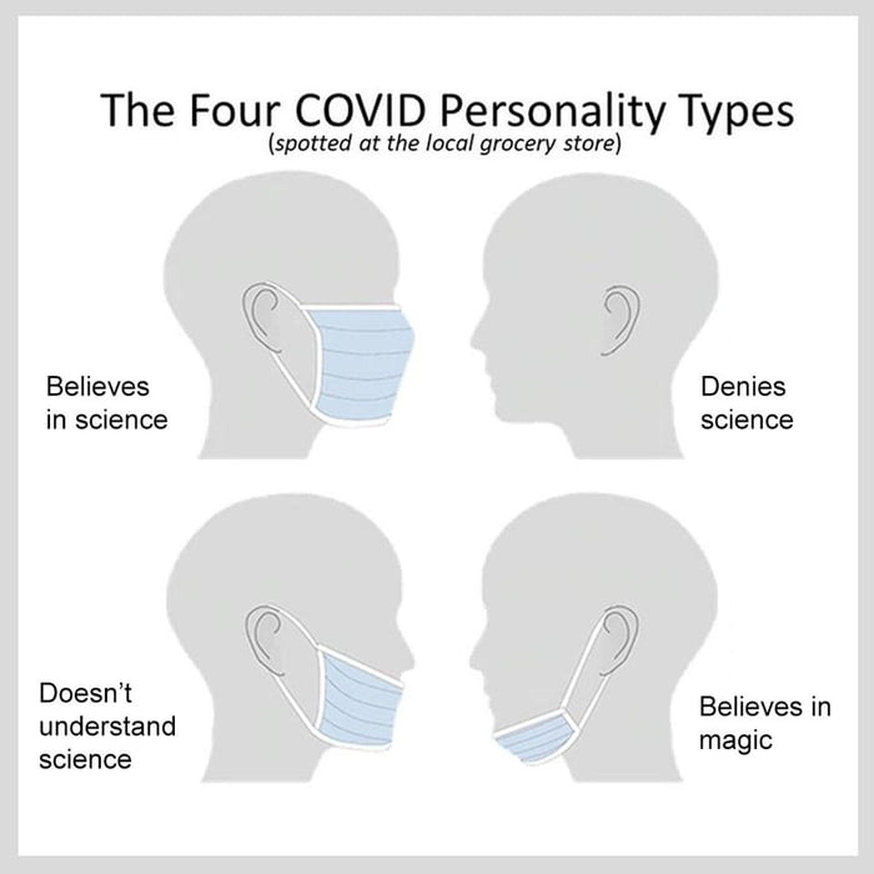 Die 4 COVID-Persönlichkeiten | Lustiges | Was is hier eigentlich los?