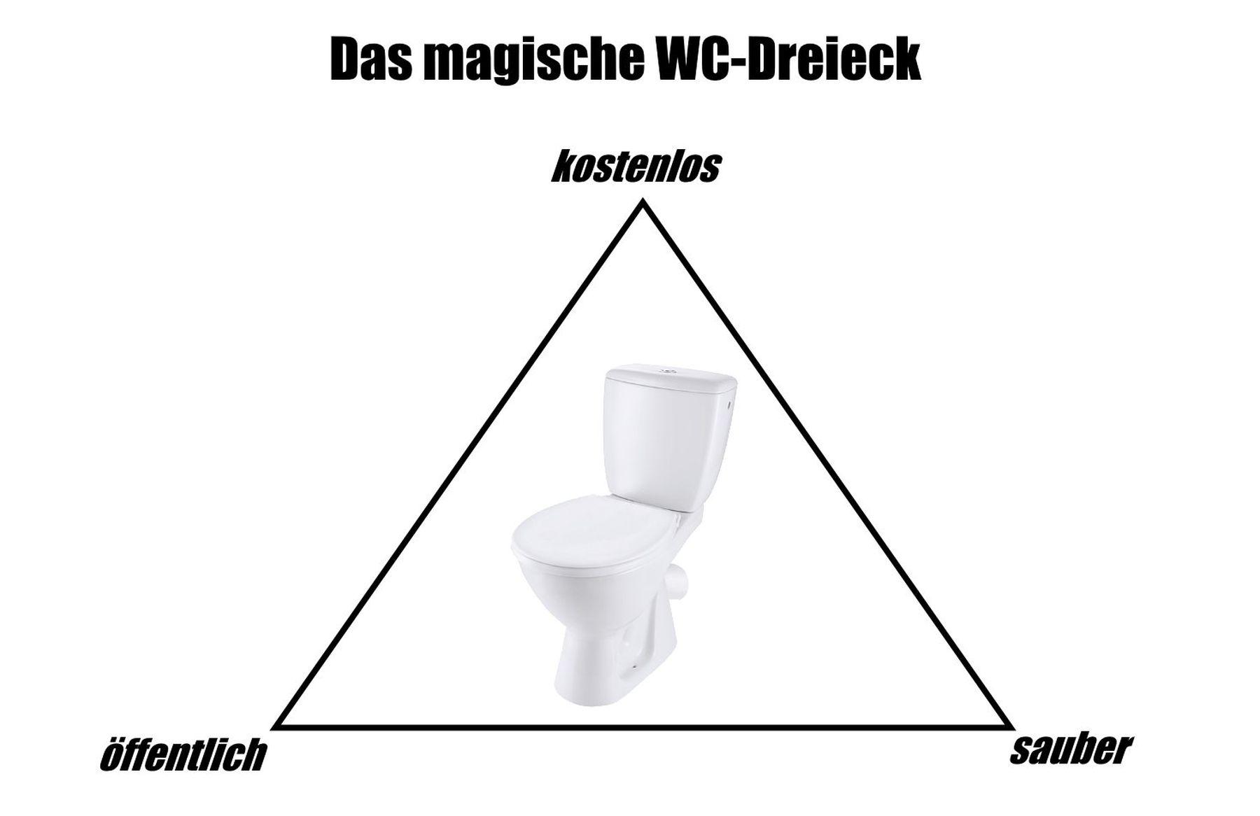 Fast so mysteriös wie das Bermuda-Dreieck: Das magische WC-Dreieck | Lustiges | Was is hier eigentlich los?